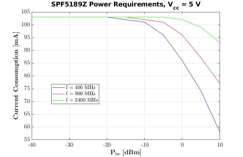 spf5189z_power